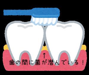 歯を守る効果的なセルフケア